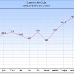 Gamer Life Club